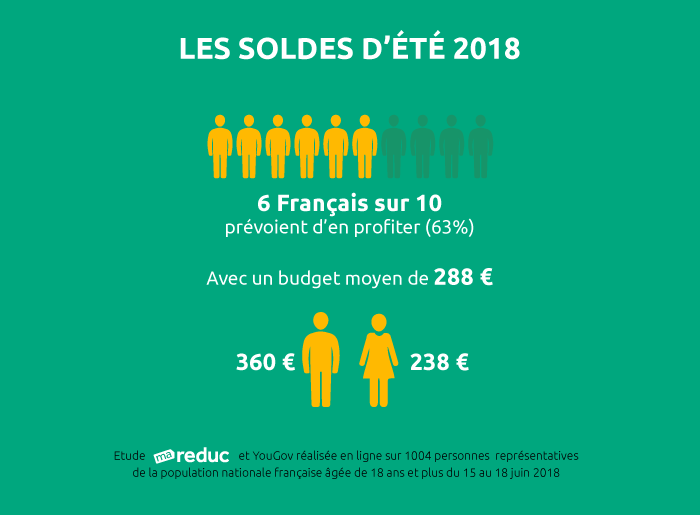 infographie-soldes-ete-2018-ma-reduc-digigraph